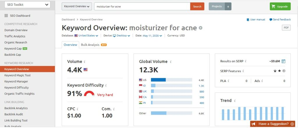 image of SEM Rush keyword overview page for term moisturizer for acne